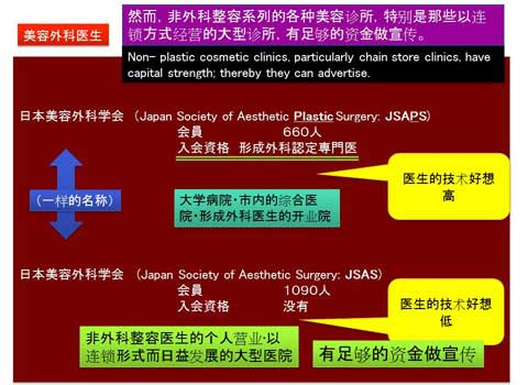 日本における形成外科医の入会資格説明スライド